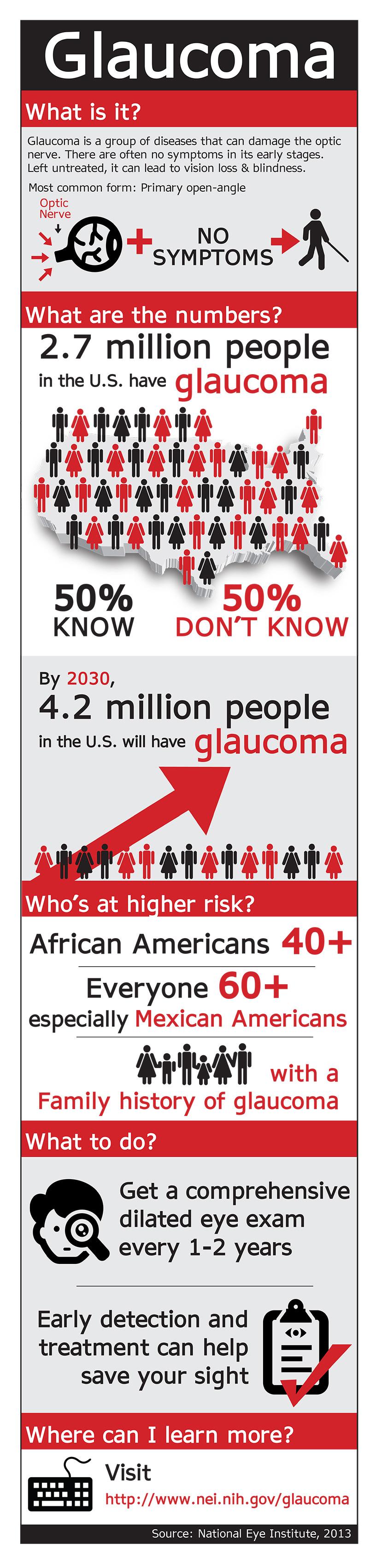 Glaucoma-Awareness-Month-1-1.jpg
