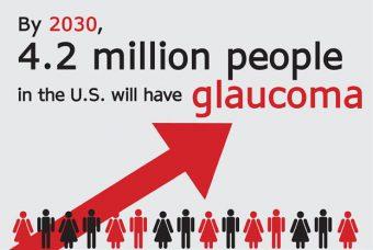 Glaucoma-Awareness-Month-2-340x228.jpg